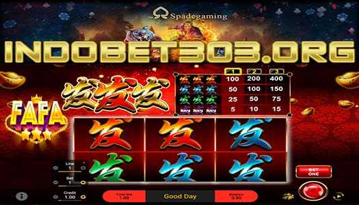 Fafafa Game Slot Terbaru Spadegaming